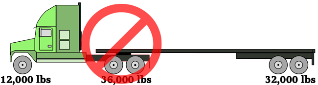 illegal axle weights