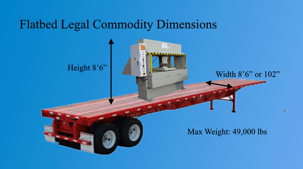 Flatbed Legal Load Dimensions