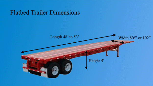 Tractor Trailer Length : Flatbed trailer dimensions heavy haul trucking